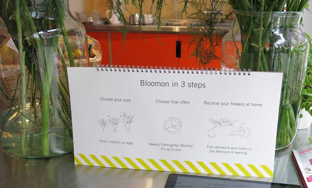 Bloomon ordering